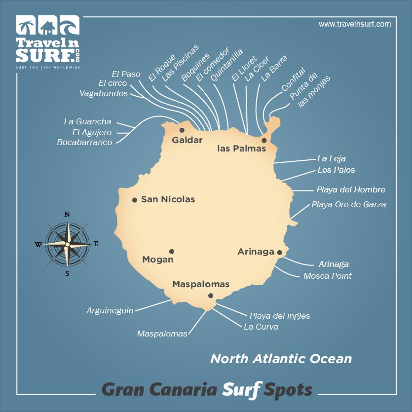 Gran Canaria Surf Spots